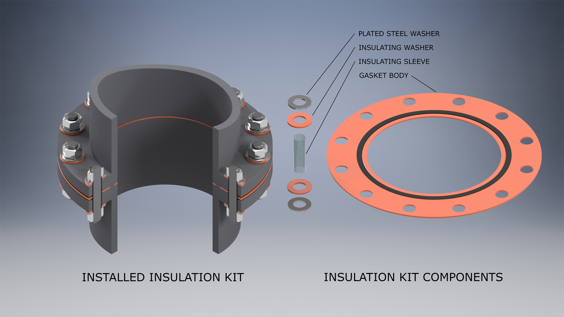 Cathodic insulation kits txg industries texseal gaskets are made with a special o ring sealing element inlayed in the face of the gasket this o ring creates a very flexible seal that requires geenschuldenfo Gallery